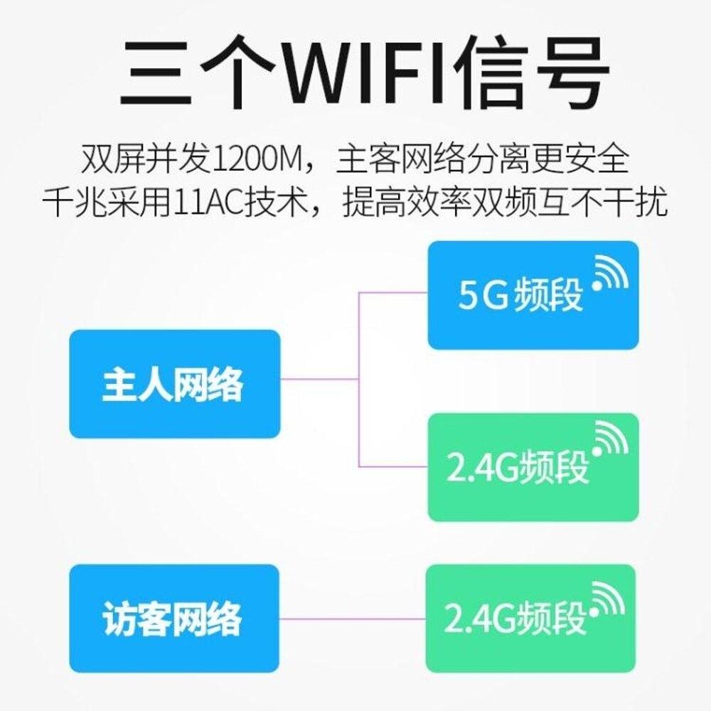 路由器雙頻無線wifi家用5G高速穿墻王智慧光纖1200M 全館免運