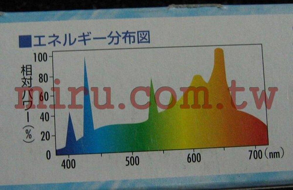 【西高地水族坊】日本SUDO生命之光 紅色加強防藻植物燈管(15W)