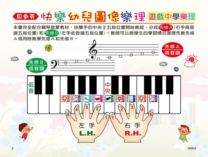 《貝多芬》快樂幼兒圖像樂理-先修B(低音譜)