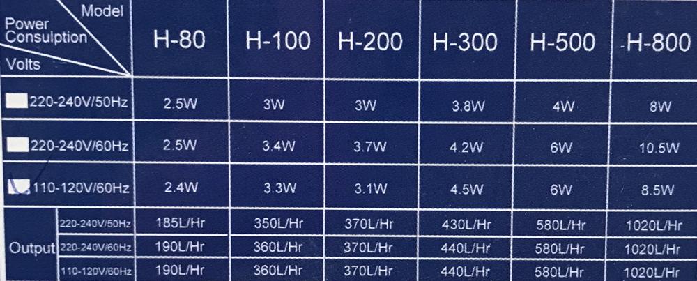 【西高地水族坊】AIM 海豚(KOTOBUKI) 外掛過濾器(H300)