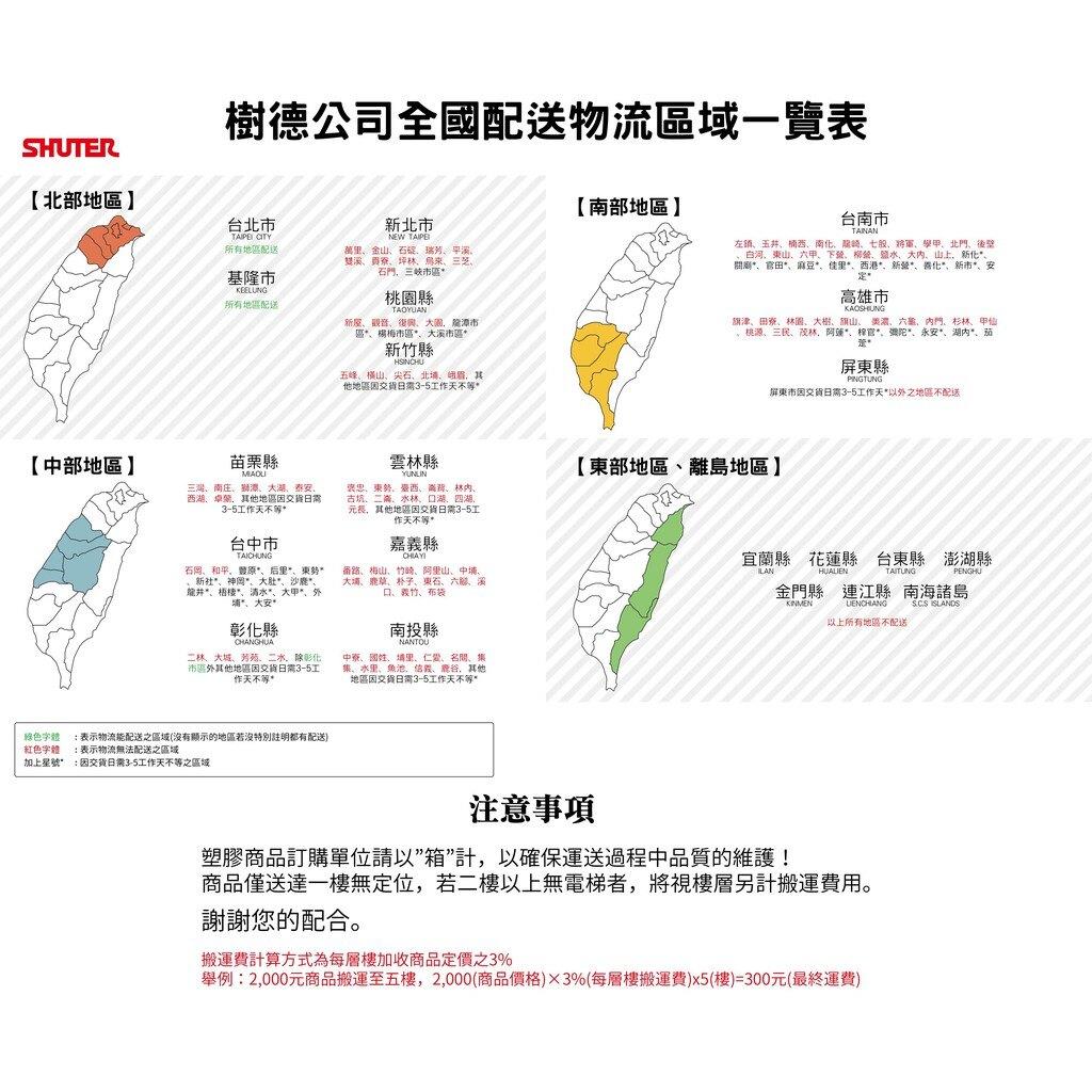 【樹德熱賣】HDC-1061 HDC高荷重型工具櫃 汽修廠/五金商品/ 分類櫃/零件櫃/工業用/重型櫃/工廠