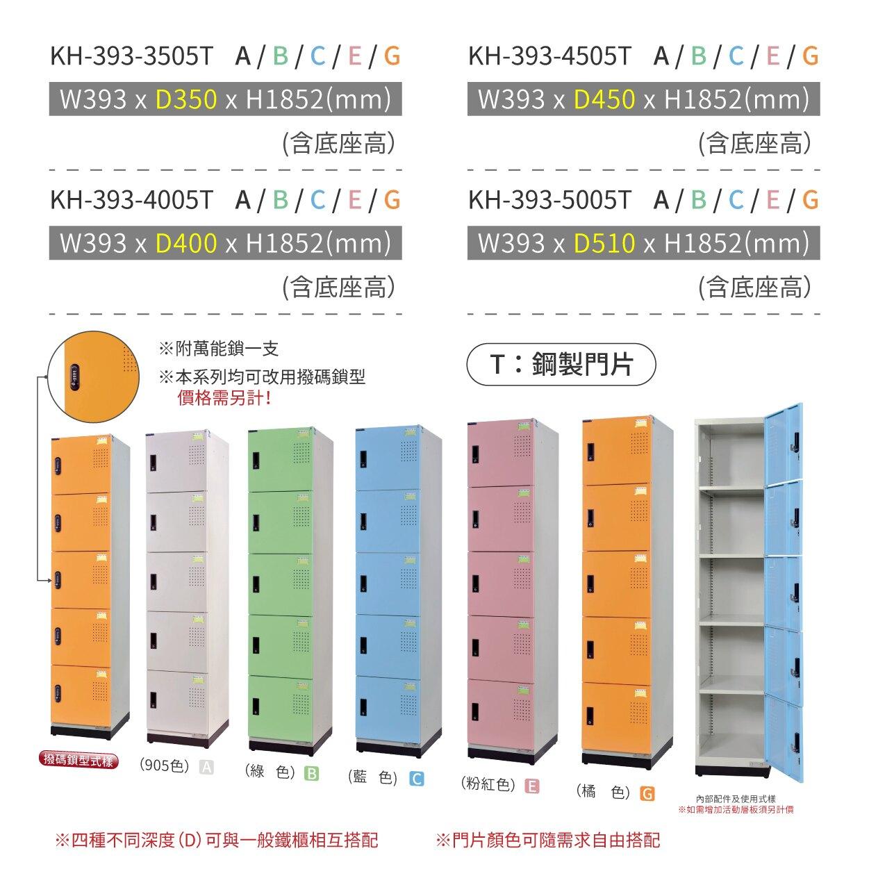 大富 D5(5門)KH-393-4505T (粉/綠/藍/橘/905色)多用途收納置物櫃 收納櫃 公文櫃 專利(可加購撥碼鎖)