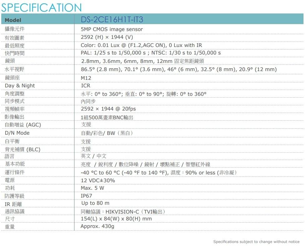 【高雄/台南/屏東監視器】海康 DS-7216HQHI-K1 1080P XVR H.265 專用主機 + TVI HD DS-2CE16H1T-IT3 5MP EXIR 紅外線槍型攝影機 *15