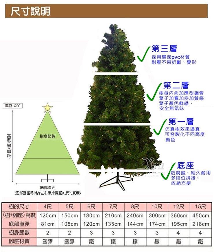 4尺綠色高級松針成品樹(銀色系),內含聖誕樹+聖誕燈+聖誕花+蝴蝶結緞帶+鍍金球+聖誕飾品+花材,X射線【X030001a】