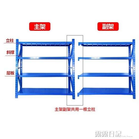 貨架倉儲置物架多層展示架多功能儲貨物鐵架子倉庫家用自由組合