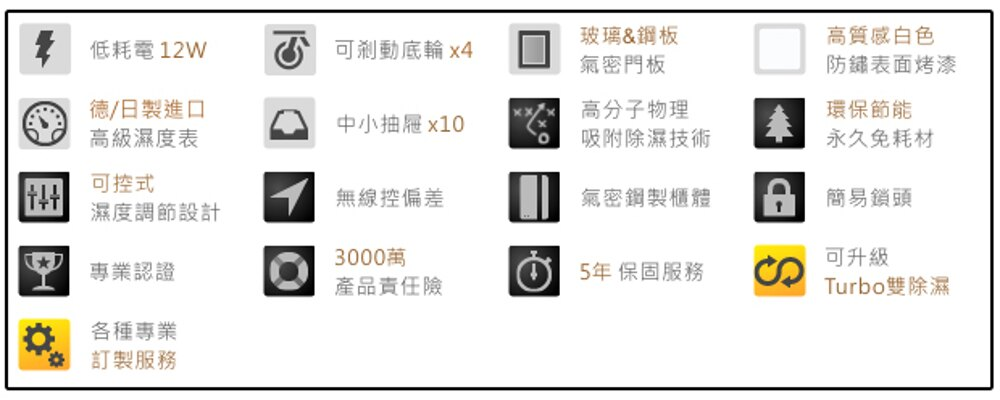 【防潮幫手】收藏家 727公升 抽屜式大型除濕主機電子防潮箱 GD-1000 (單眼專用/防潮盒)