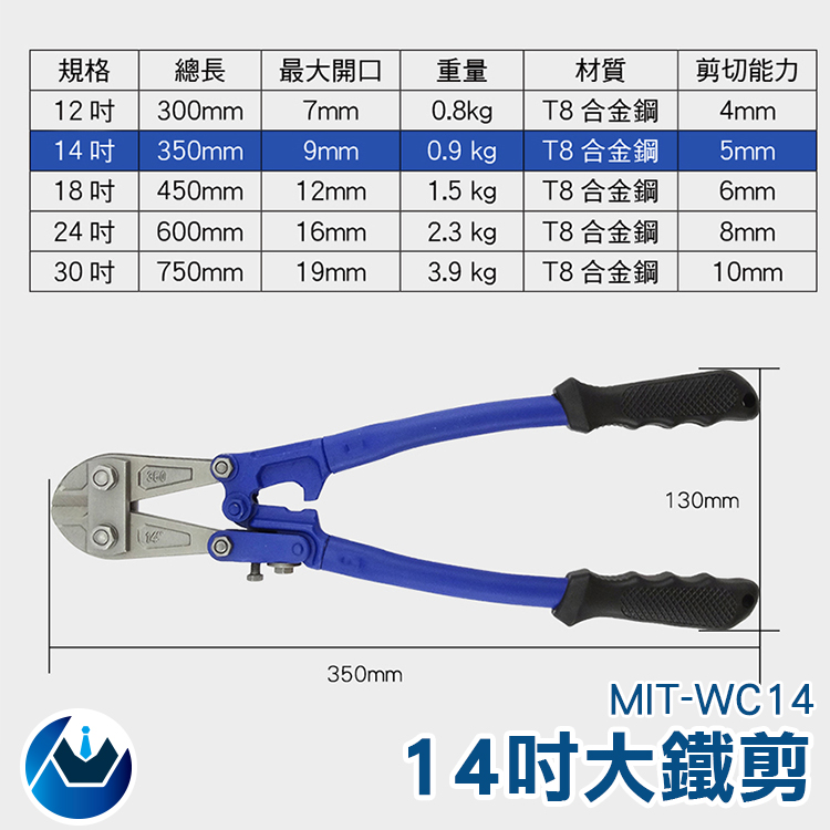[頭家工具]MIT-WC14斷線鉗鋼筋剪 剪鎖鋼絲鐡絲大力破壞鷹嘴剪刀 電纜剪
