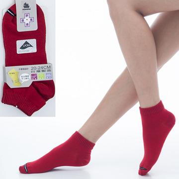 【KEROPPA】可諾帕舒適透氣減臭超短襪x紅色兩雙(男女適用)C98005