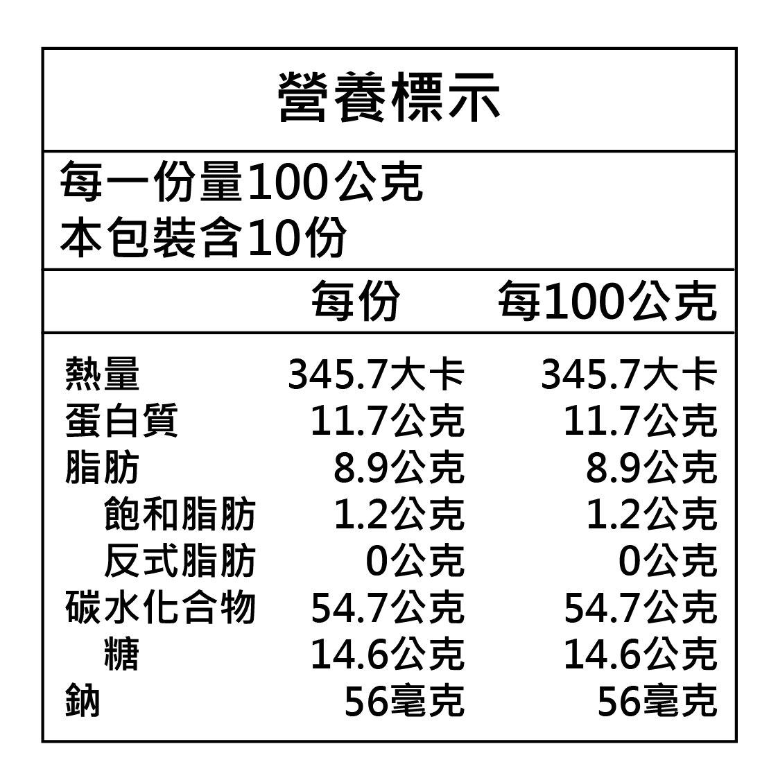 Mega Harvest 德國-什錦穀片 1000g