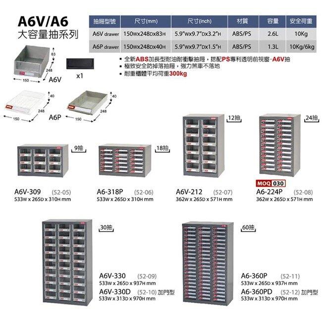 歸類收納~樹德 A5V-324 24格抽屜(黑抽) 專業零物件分類櫃 零件櫃 置物櫃 收納櫃 零件 五金 台灣品牌