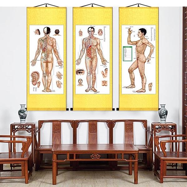人體穴位大掛圖 針灸經絡圖 絲綢捲軸掛畫 醫院診所裝飾 已裝裱-享家
