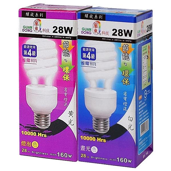莫菲思 28W螺旋節能環保燈泡(兩色)5入