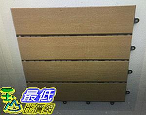 [COSCO代購] Shantex 木紋地板-35片裝 _W113093