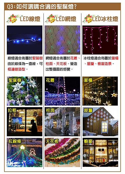 節慶王【X022501】560L瀑布燈,窗檯/屋簷/櫥窗造景/LED燈/聖誕燈/裝飾燈/燈飾/造型燈