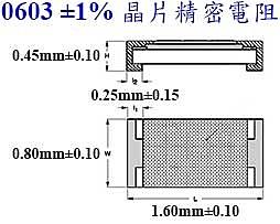 0603 6.8MΩ ± 1% 1/10W晶片(SMD)精密電阻 (20入/條)