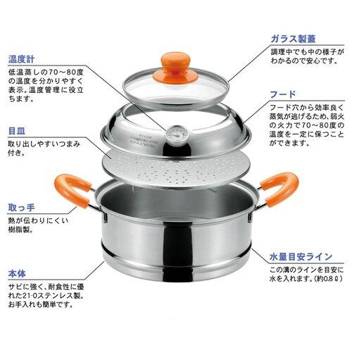 日本製IH對應不鏽鋼低溫蒸鍋組附溫度計低溫蒸籠溫控低溫蒸汽蒸鍋電磁爐通用燉鍋鍋具雙耳湯鍋 3.9L