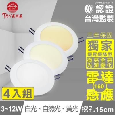 TOYAMA特亞馬3-12W超薄LED雷達微波感應崁燈微亮全亮型(3色任選)x4件