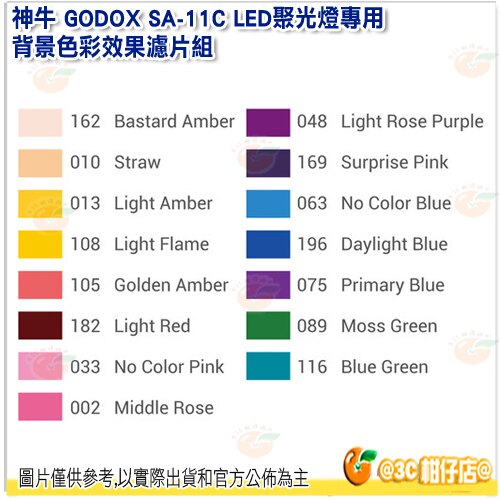 神牛 GODOX SA-11C LED聚光燈專用 背景色彩效果濾片組 特效光 公司貨 GODOX S30 適用