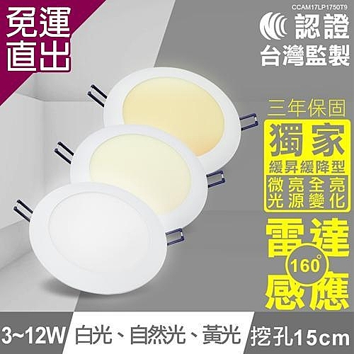 TOYAMA 特亞馬 3~12W超薄LED雷達微波感應崁燈 挖孔尺寸15cm