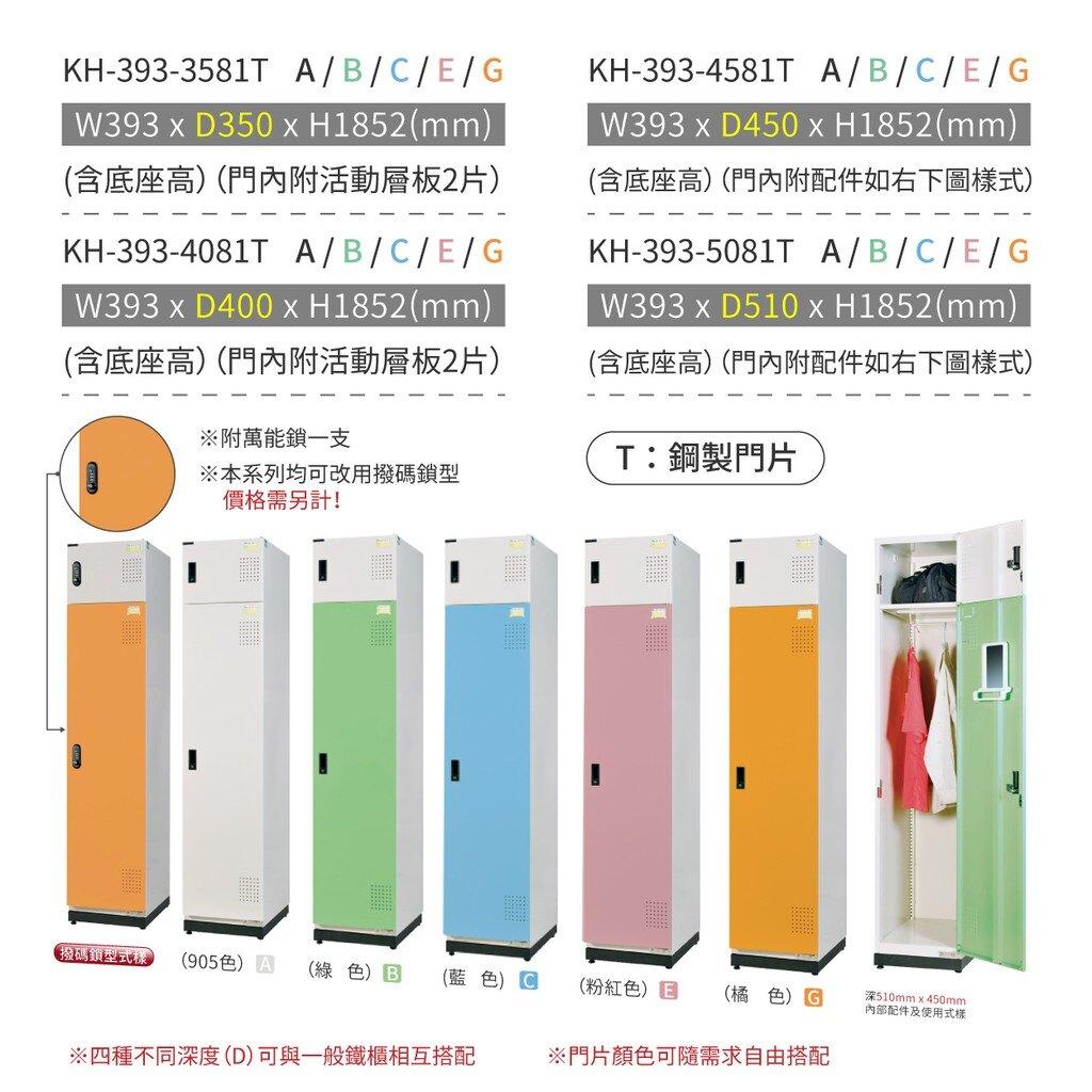 大富 D5(1小2大門)KH-393-4081T (粉/綠/藍/橘/905色)多用途收納鑰匙鎖櫃 收納櫃(可改撥碼鎖)