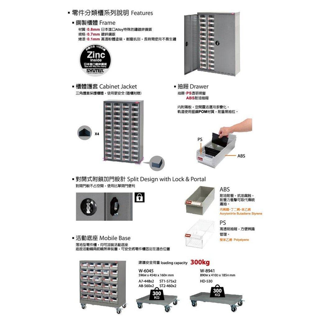 勁媽媽-樹德A7V-448D(加門型) 48格抽屜 樹德專業零件櫃櫃子 金屬櫃 防鏽 落地櫃 工具零件分類櫃
