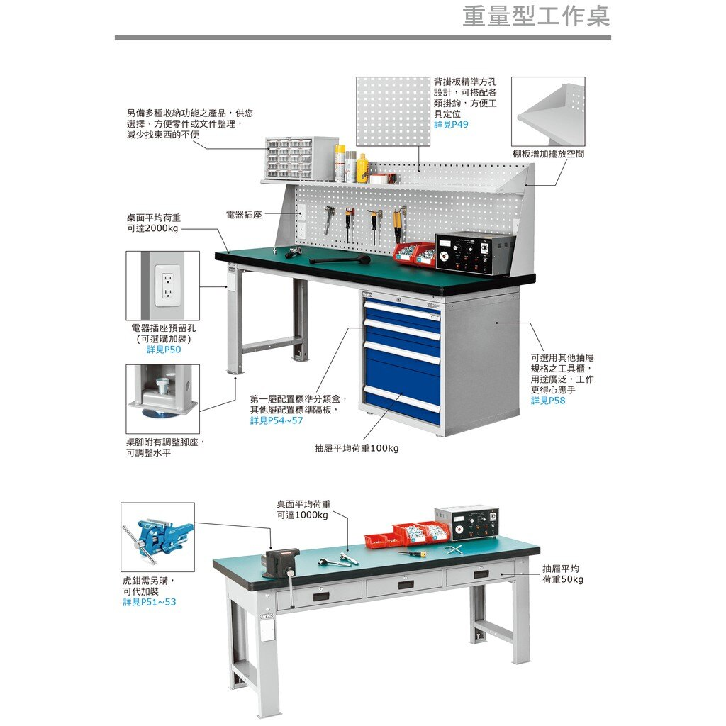 天鋼 WAD-77051N《重量型工作桌》雙櫃型 耐衝擊桌板 W2100 車行 保養廠 工廠 車廠