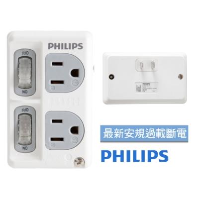 Philips 飛利浦 2開2電腦壁插 SPB1421W  白色
