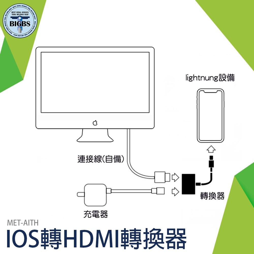 利器五金 Lightning轉HDMI 蘋果轉HDMI 同屏器 IOS轉HDMI iPhone IOS AITH