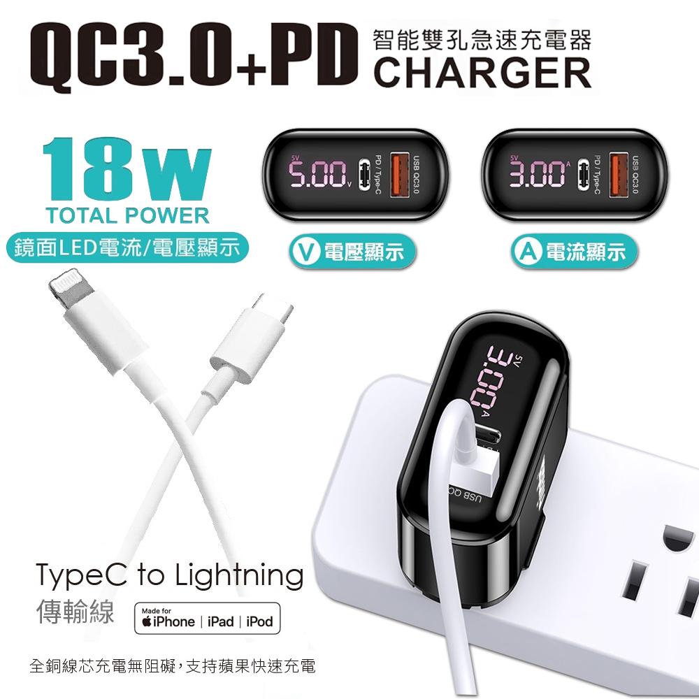 【NISDA】iPhone PD 智慧型電流電壓顯示雙孔充電器+蘋果認證PD快充線