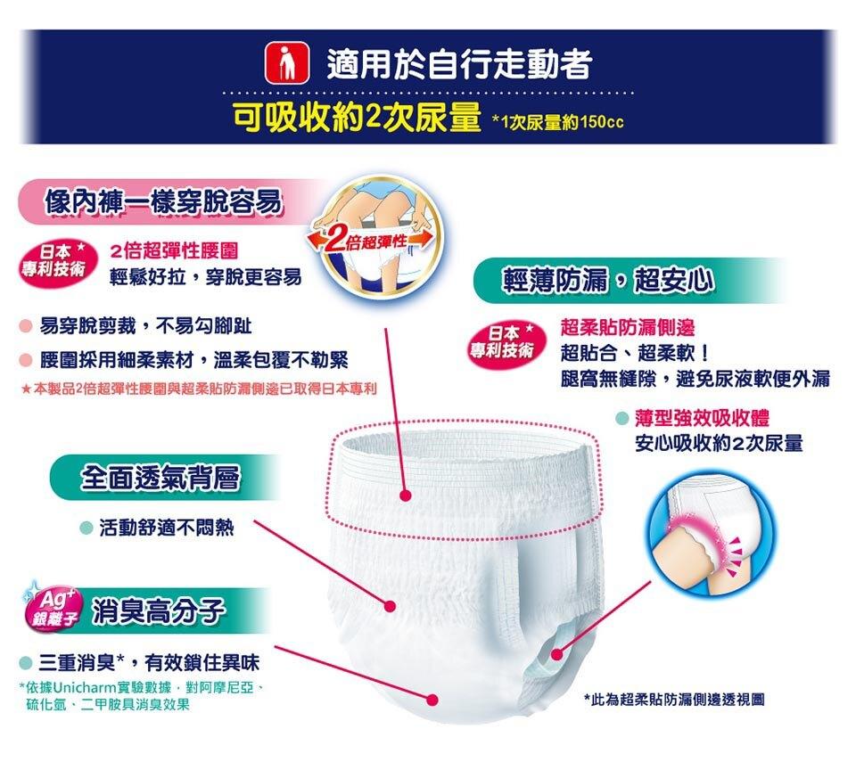 來復易 輕薄安心活力褲 ( M / L / XL) 箱購 -|日本必買|日本樂天熱銷Top|日本樂天熱銷