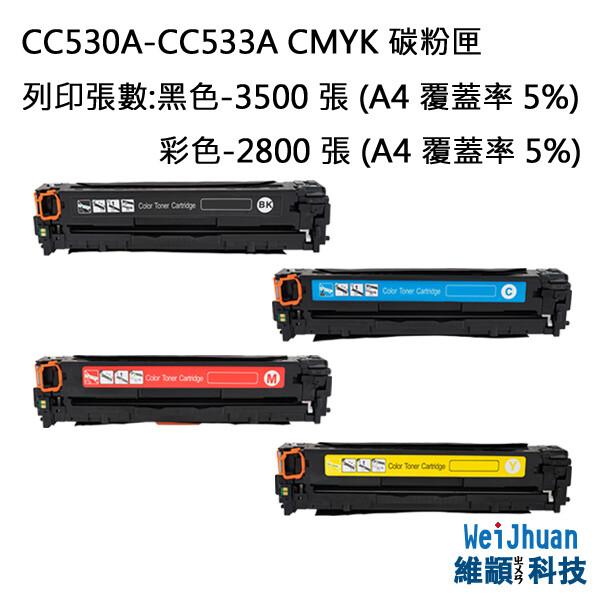 hp cc530a/531a/532a/533a 副廠彩雷環保碳粉匣 適用 cp2020