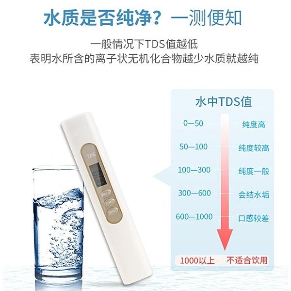 水質檢測筆家用飲用水質測試筆檢測器LS-M1YXS 【快速出貨】