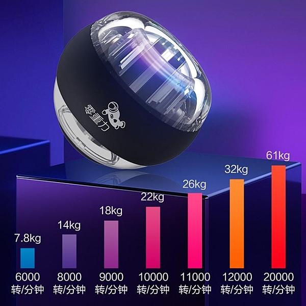腕力球100公斤男女學生自啟動靜音臂力器減壓鍛煉握力器 印巷家居