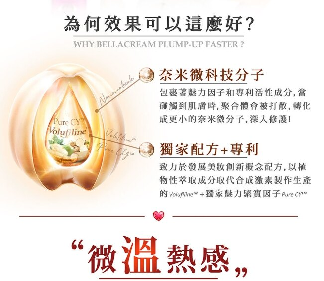 (免運) IvyMaison 升級版 美胸活膚霜 Volufiline™ plus+ 100ml 2入組