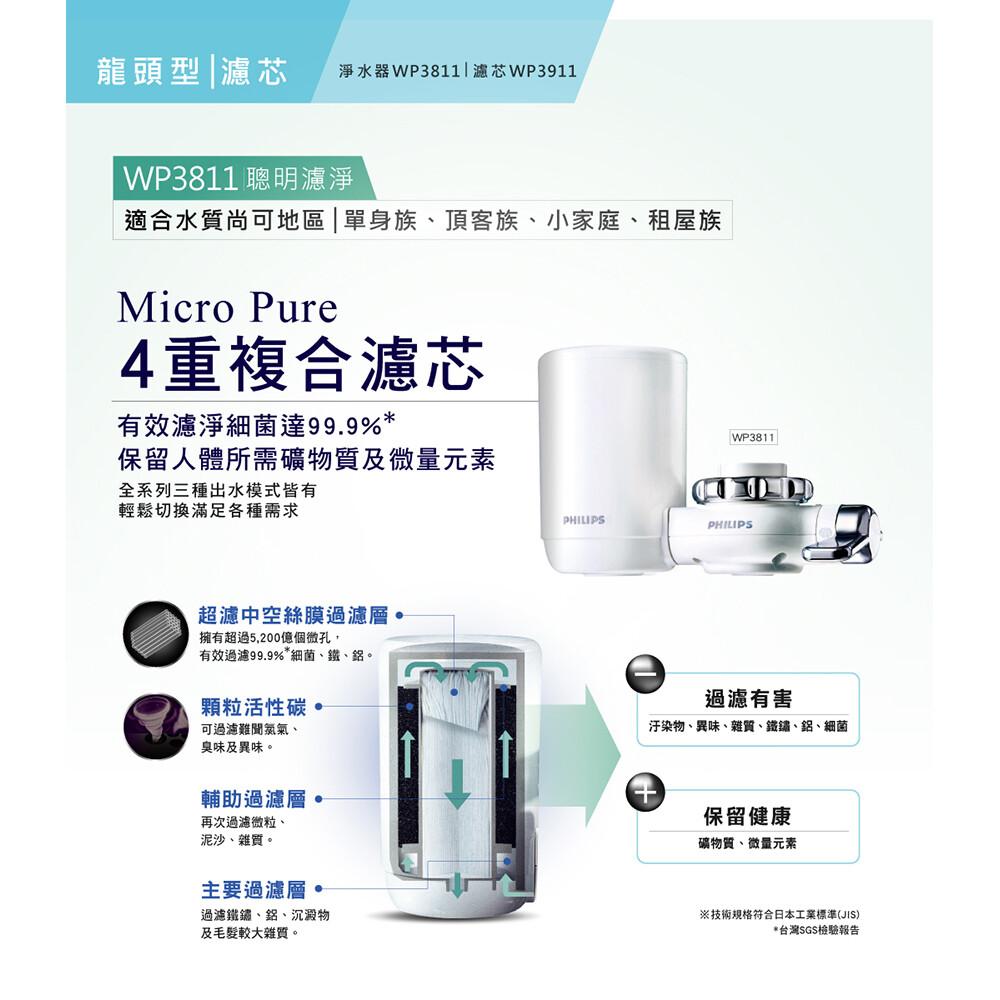 2龍頭2濾芯philips 飛利浦4重超濾 龍頭型 淨水器(日本原裝)wp3811*2
