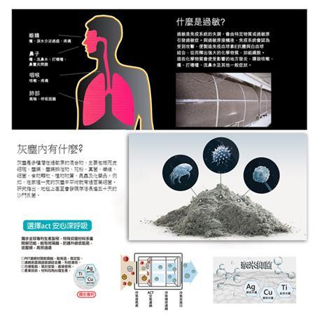 【現貨】抗菌棉 抑菌空氣濾網*臺灣生產*多重抑菌 搞笑過濾