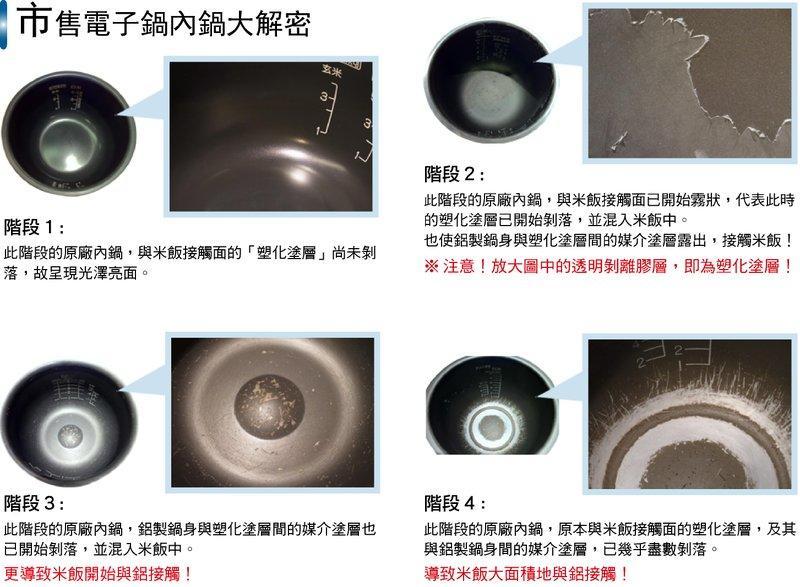 【牛頭牌安康內鍋】象印 NP-BB10/NP-VQ10/NP-HCF10內鍋B263電子鍋 內鍋 唯一無塑化塗層&鋁疑慮 多層不鏽鋼 內鍋 安心健康  6人份IH電子鍋適用