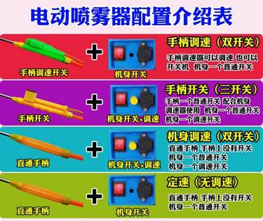 電動噴霧器新款電動噴霧器鋰電池農用充電打藥機噴農藥機防疫消毒噴霧機噴壺   交換禮物YYP