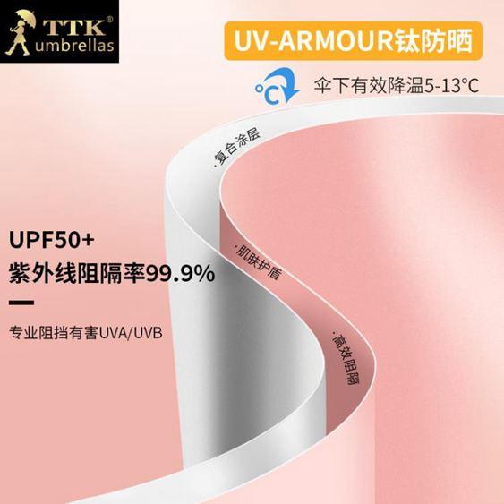 全自動反向摺疊雨傘男女太陽傘防紫外線鈦銀遮陽防曬傘UPF50兩用