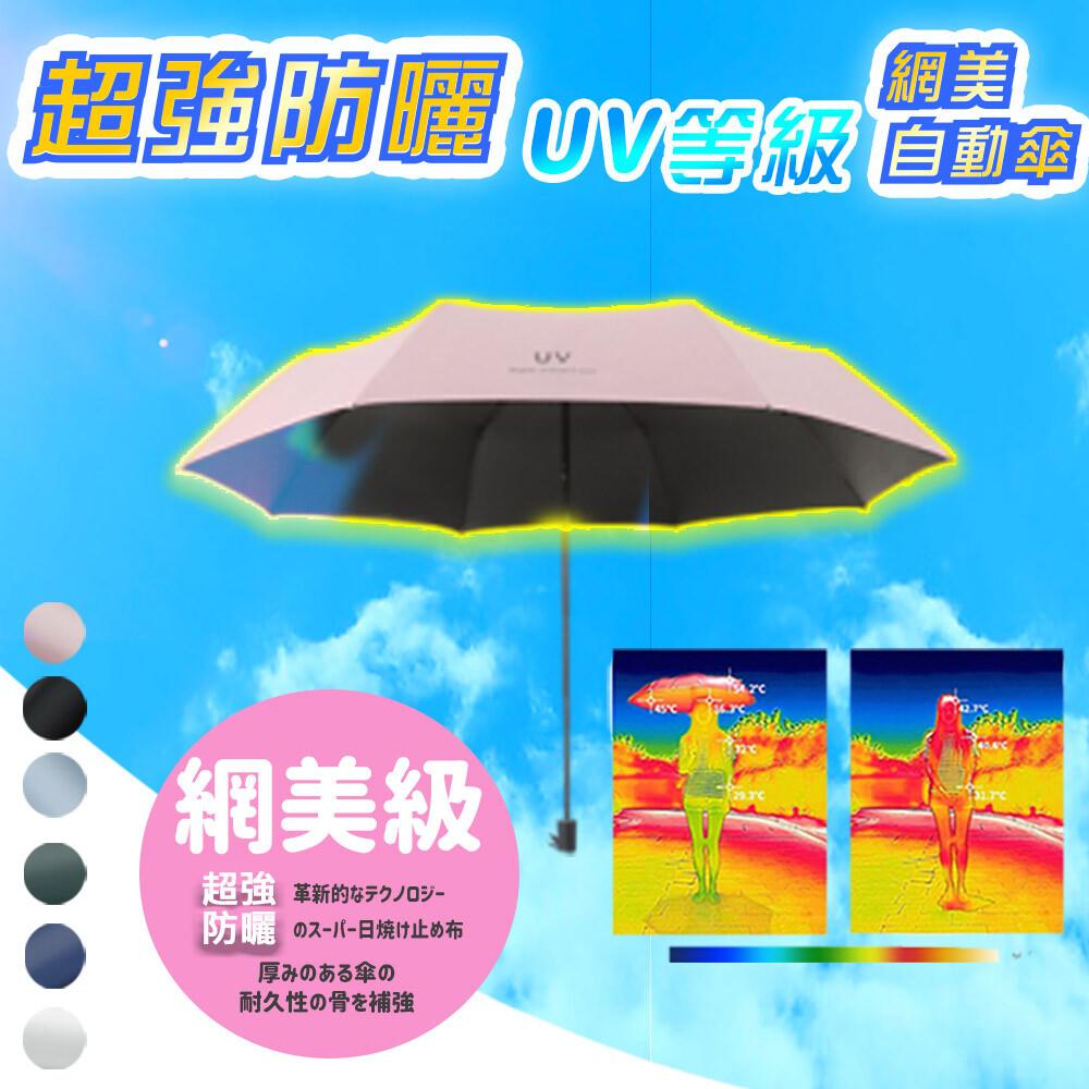 夏季嚴選日本熱銷超抗風防曬uv8骨自動傘 u019