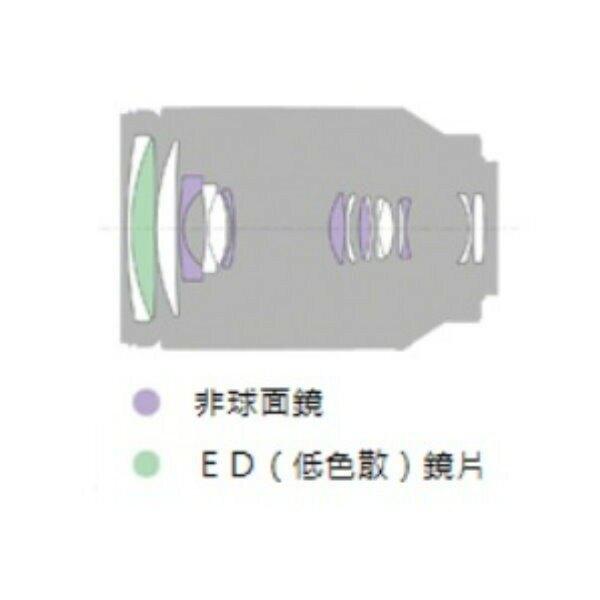 (贈鏡頭造型手電筒) SONY 索尼 變焦鏡頭 SEL24240 10X變焦 遠望變焦 全片幅鏡頭 防塵防滴 台南-上新