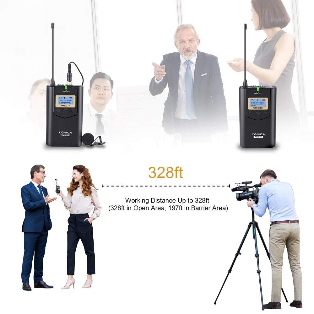 Comica CVM-WM100 全指向性領夾式UHF無線麥克風 (CVM-WM100公司貨)