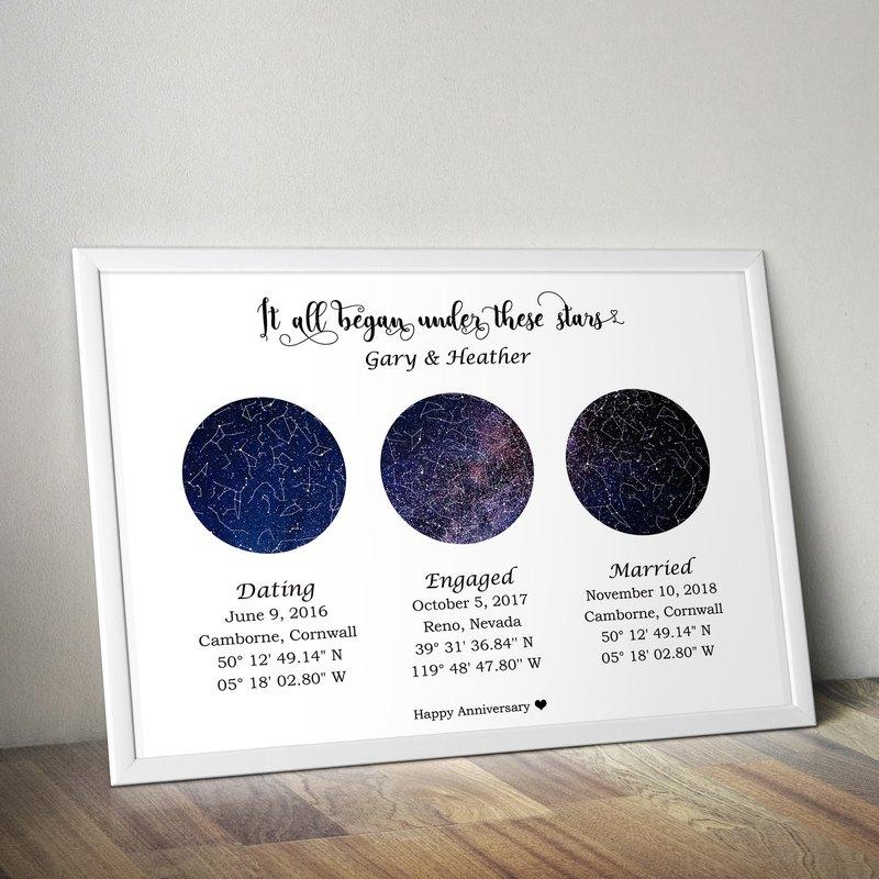 客製化真實的夜空圖, 給老婆老公男友女友七夕西洋情人節紀念禮物
