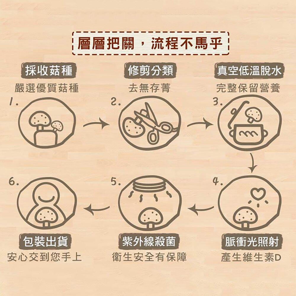 愛D菇脆餅90g袋裝_(袖珍菇-胡椒)