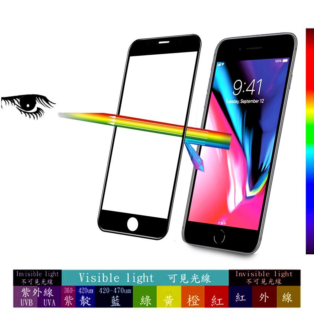 皮套達人 Apple iPhone 7/ 8 Plus 5.5 吋3合1防爆裂抗藍光鋼化玻璃保護貼