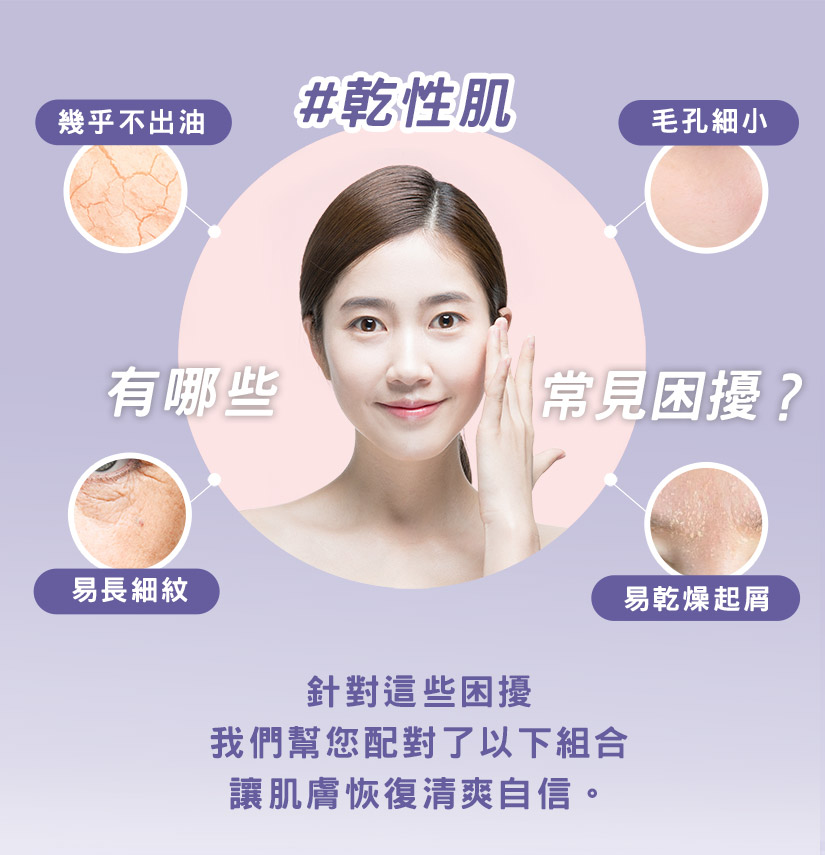 MW山依柳 乾性肌組|保濕化妝水+緊緻精華+緊緻乳