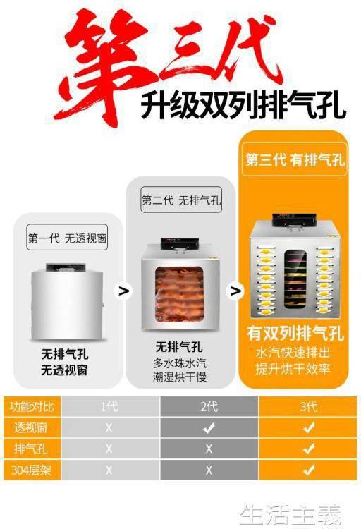 食物乾燥機 熾陽水果烘干機家用食品干果機商用果蔬寵物肉溶豆小型食物風干機