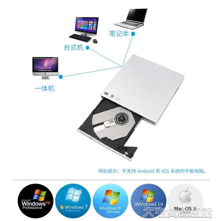 外置光驅盒外置DVD光驅筆記本臺式一體機通用移動usb光驅CD刻錄機外接康寶 快速出貨【雙十二全館免運】