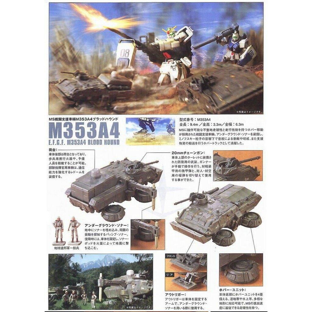 【鋼普拉】現貨 BANDAI 模型 HGUC 1/144 陸戰型鋼彈 地上戰組合 地面套組 RX-79[G] 重力戰線2