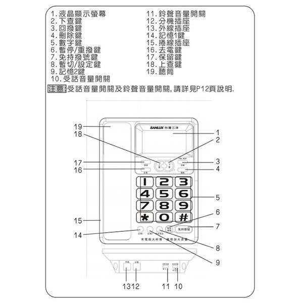 SANLUX台灣三洋TEL-837有線電話機(顏色隨機出貨)